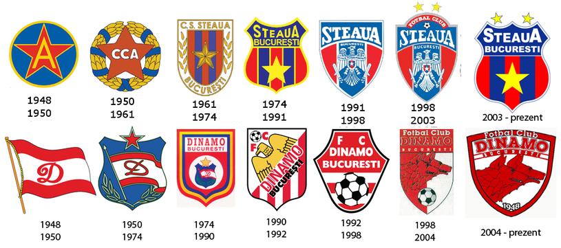 L'évolution des logos du Steaua et du Dinamo, avant l'horrible arrivée du logo FCSB