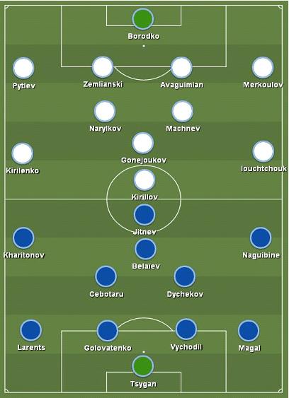 Novossibirsk joue en bleu, Irkoutsk en blanc.